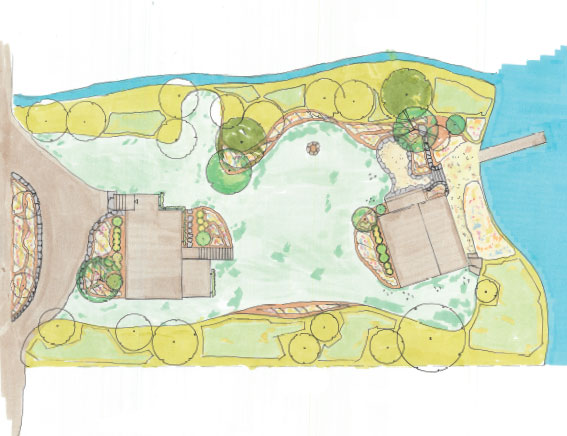 LakehouseMasterPlan